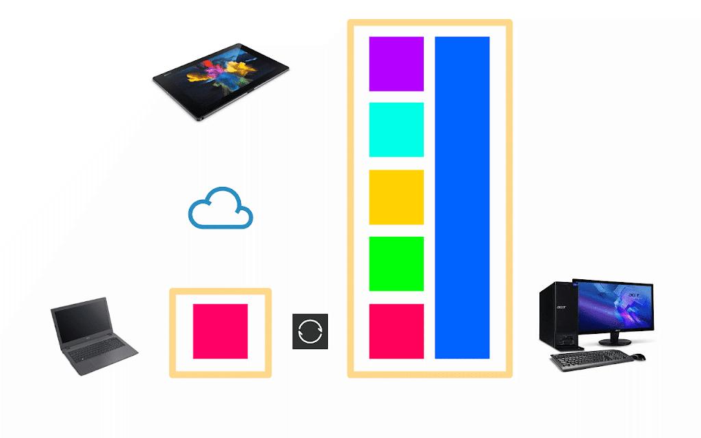 Lightroom Datenbank auf Notebook und Desktop verwenden